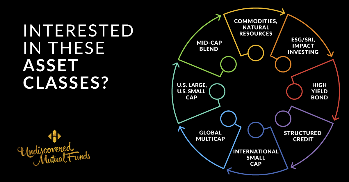 Interested in these asset classes?