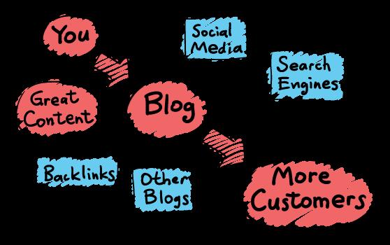 2017.07-BloggingMatters-body.png